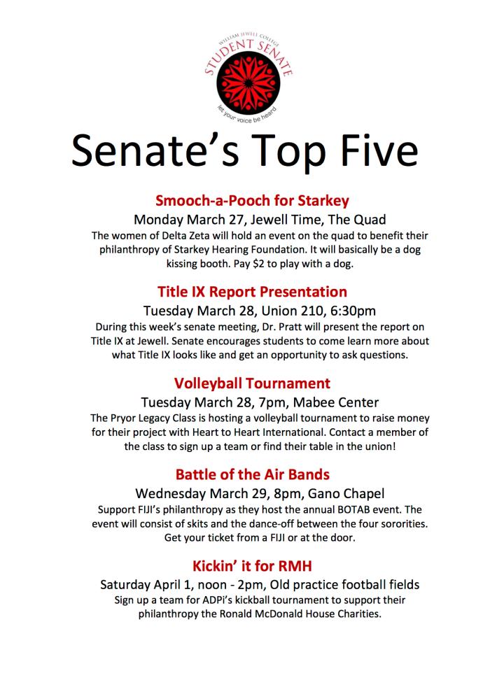 Senate_s Top Five, March 27